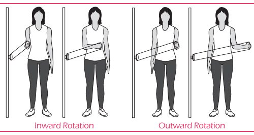 Rotator Cuff Strengthening Exercise for Injury Prevention